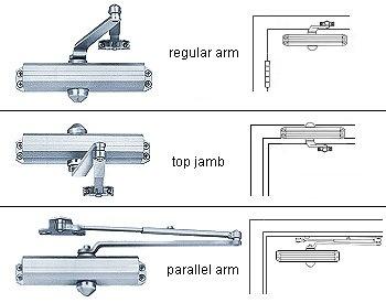 types of door closers on basis of functionaltiy